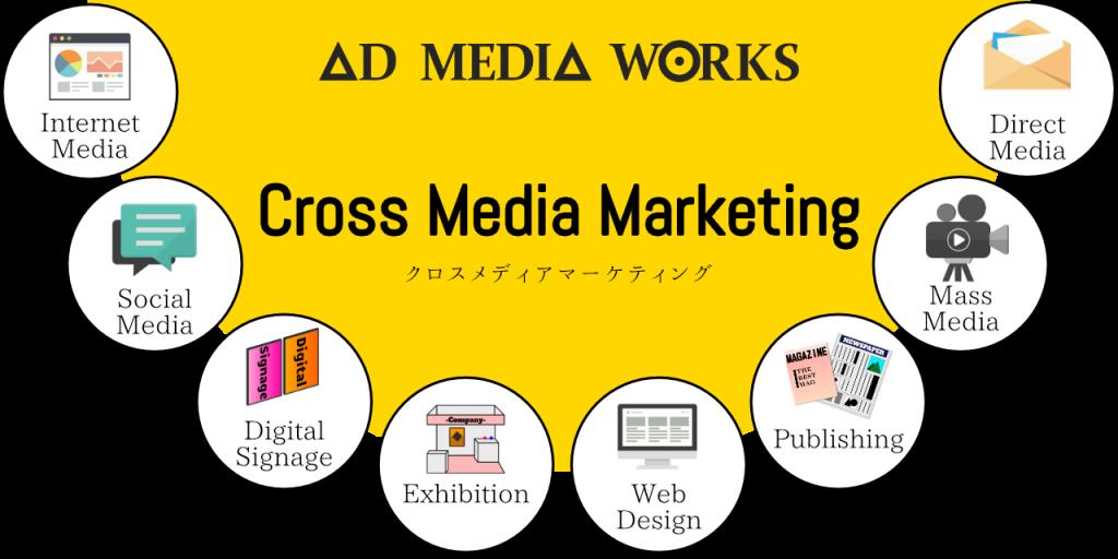 Admedia works Cross media marketing クロスメディアマーケティング